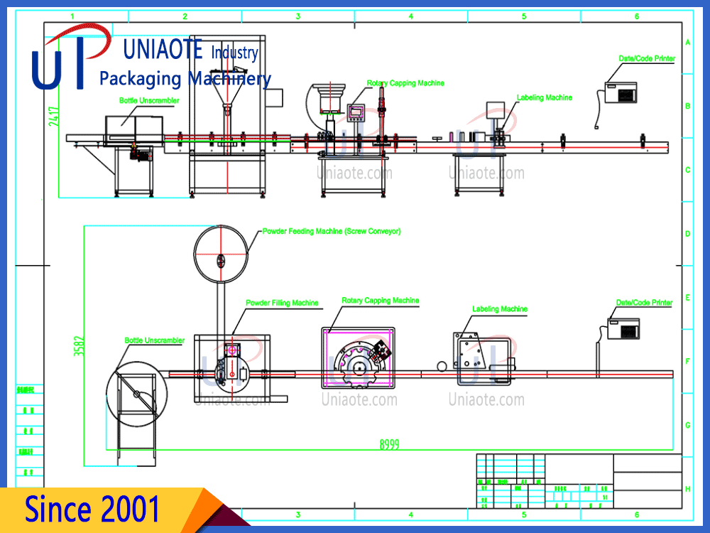 The Design Diagram of Automatic Auger Powder Linear Filler Filling Line - Copyright by Uniaote Machinery
