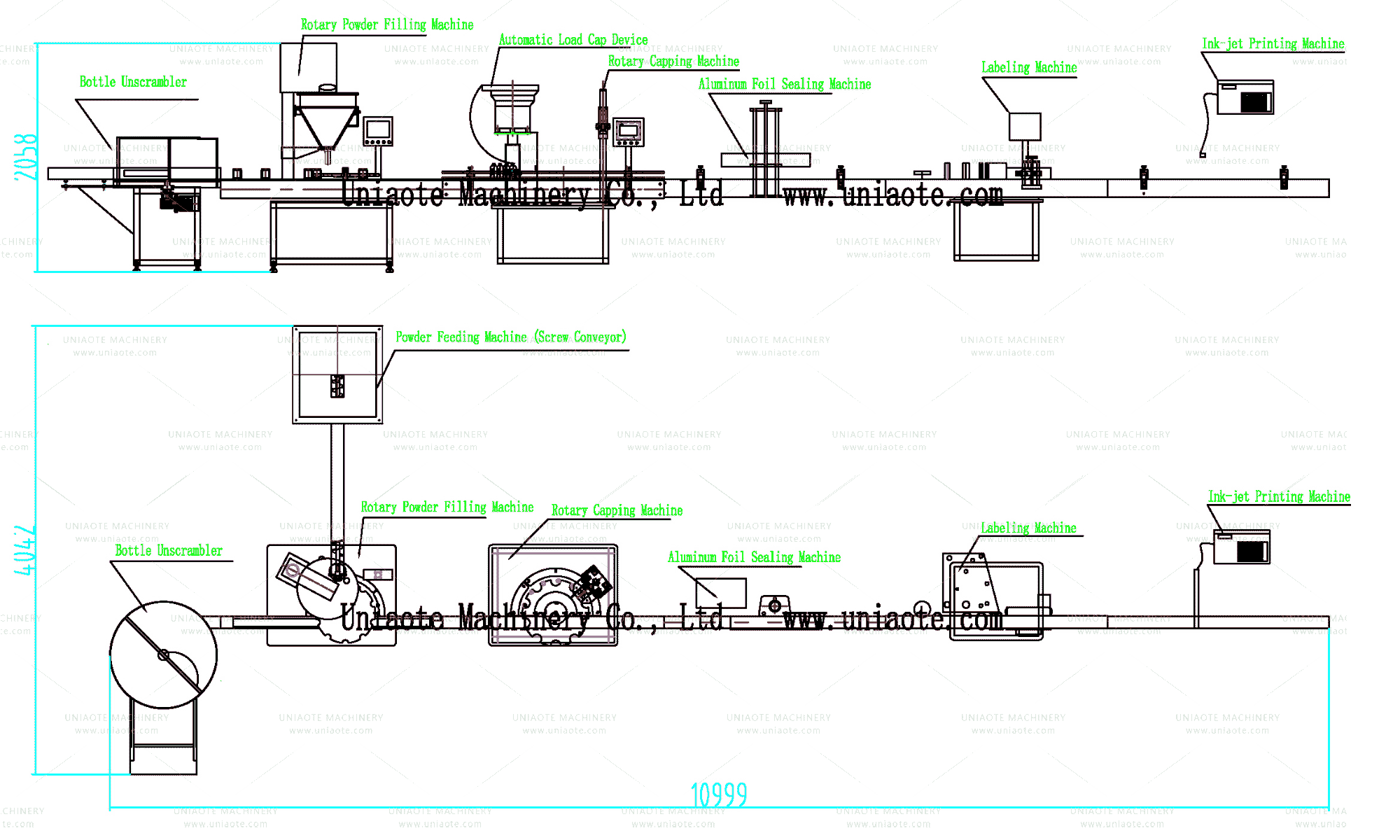 The Layout Drawing of Powder Filling Capping Sealing Labeling Machine Line