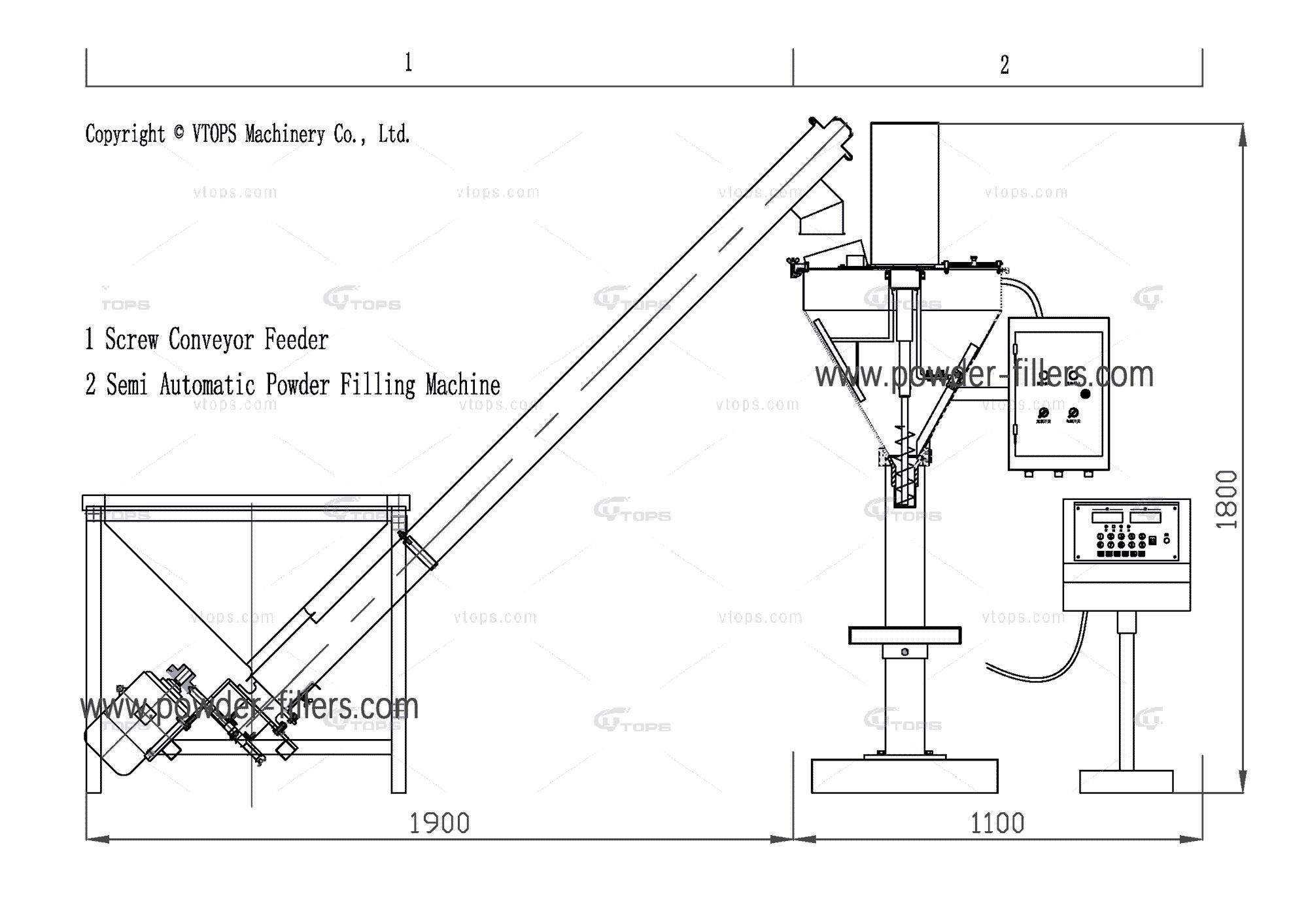 Semi-Automatic Dry Powder Auger Dosing Filling Machine